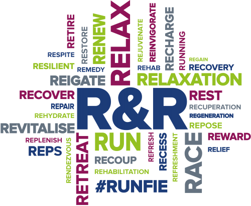 Run Reigate - word cloud